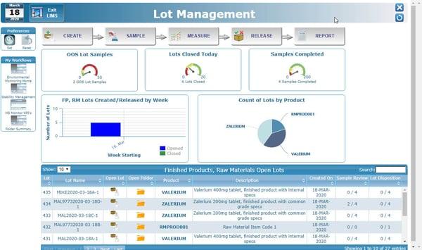 Lot Management
